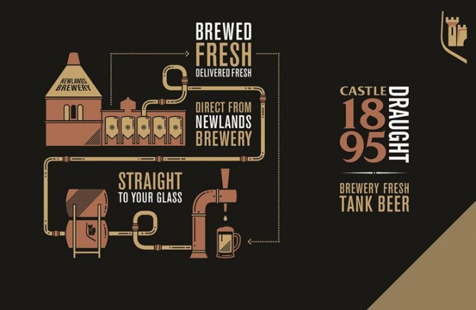 1895 Castle Draught Tank Beer